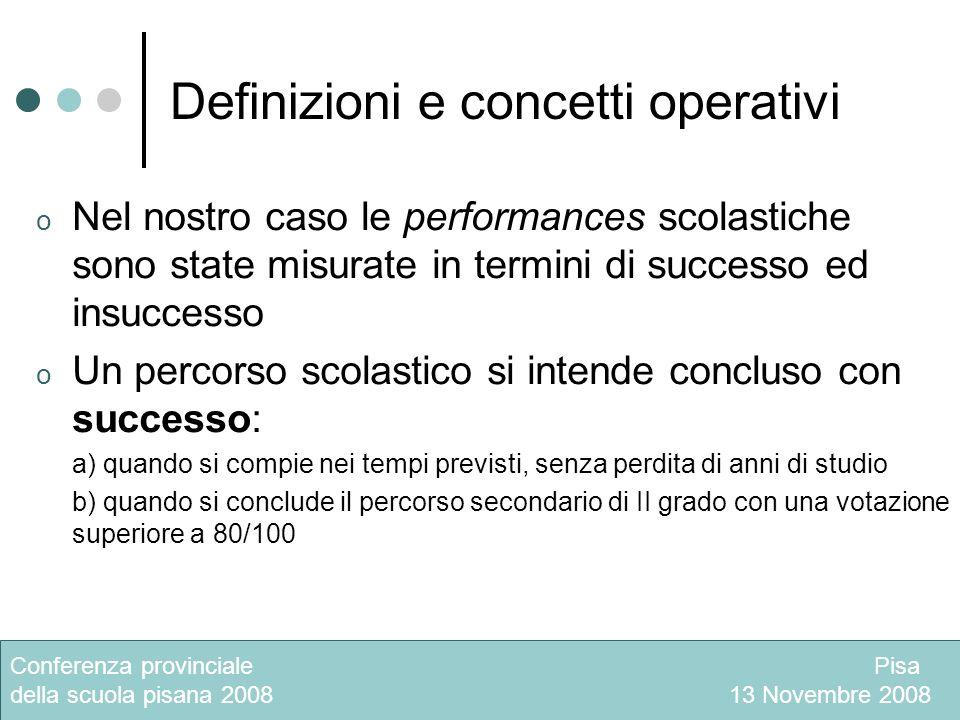 Definizioni e concetti operativi