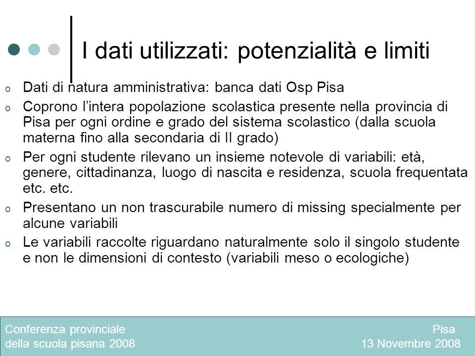 I dati utilizzati: potenzialità e limiti