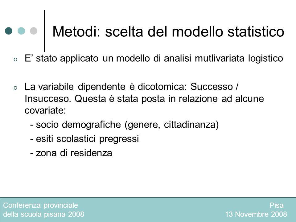 Metodi: scelta del modello statistico