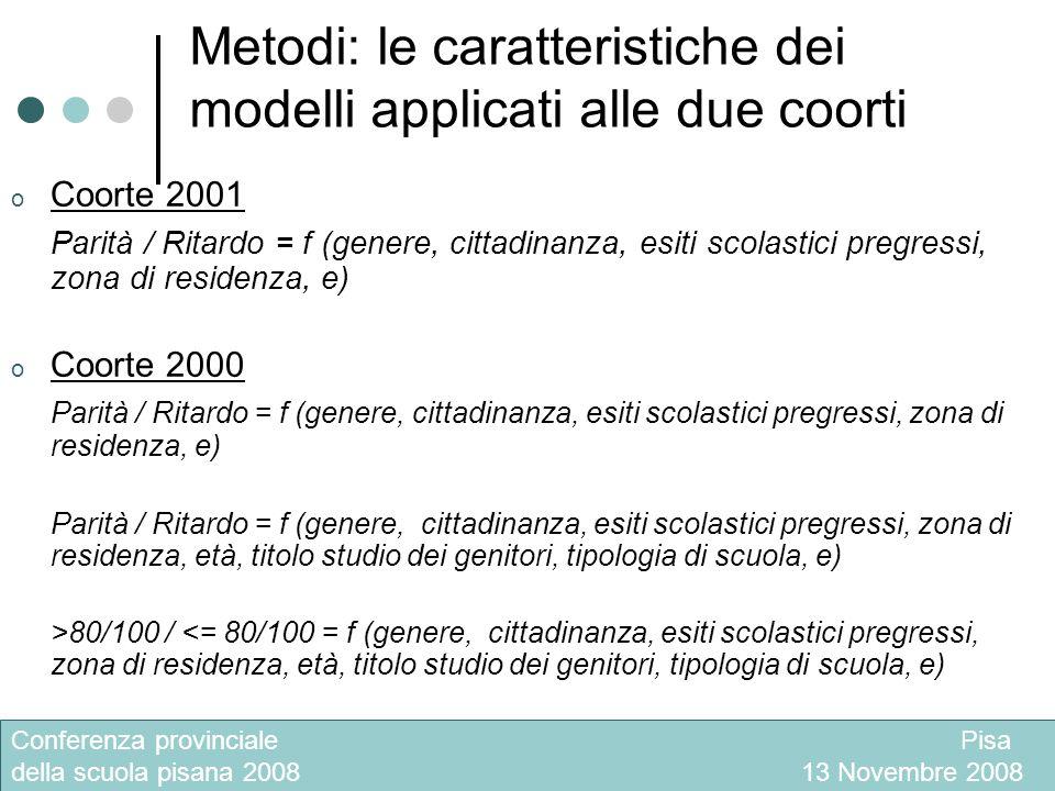 Metodi: le caratteristiche dei modelli applicati alle due coorti