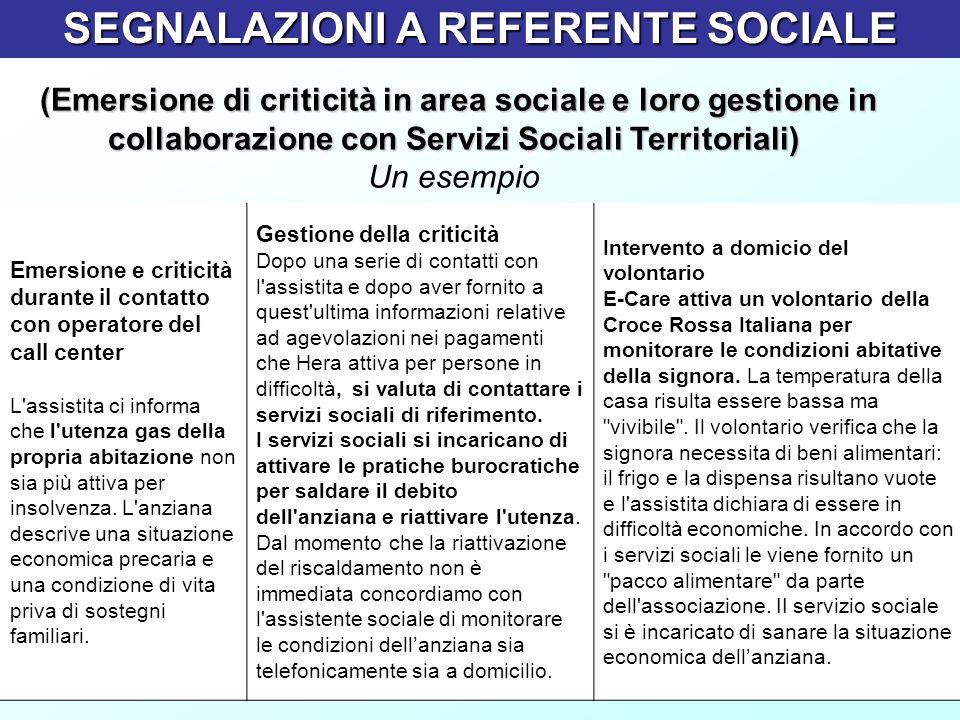 SEGNALAZIONI A REFERENTE SOCIALE