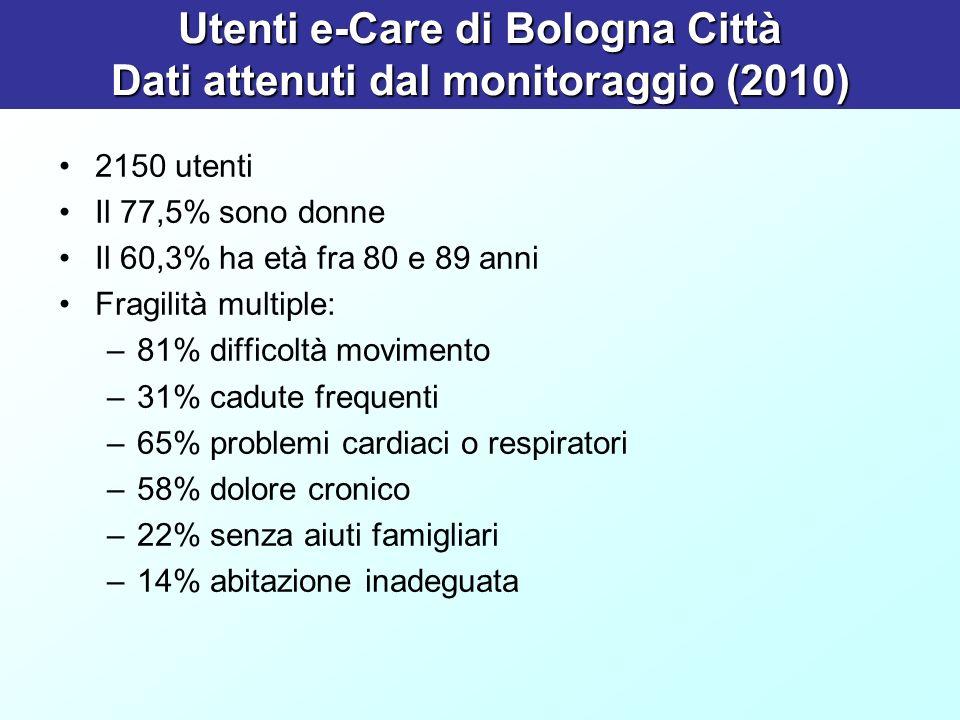 Utenti e-Care di Bologna Città Dati attenuti dal monitoraggio (2010)