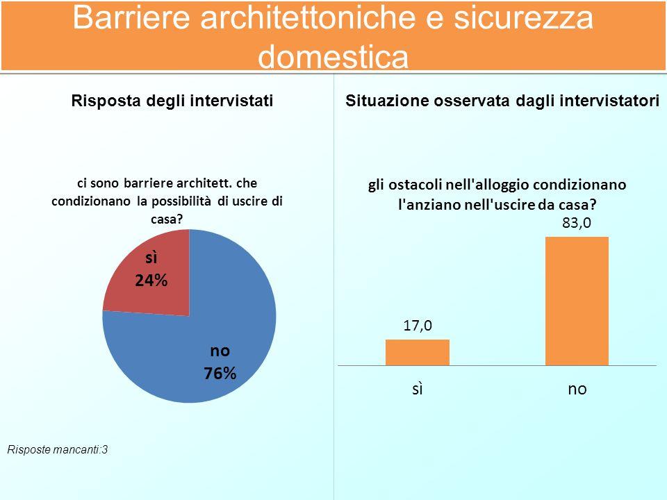 Barriere architettoniche e sicurezza domestica