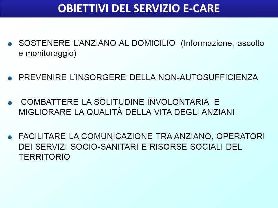 OBIETTIVI DEL SERVIZIO E-CARE