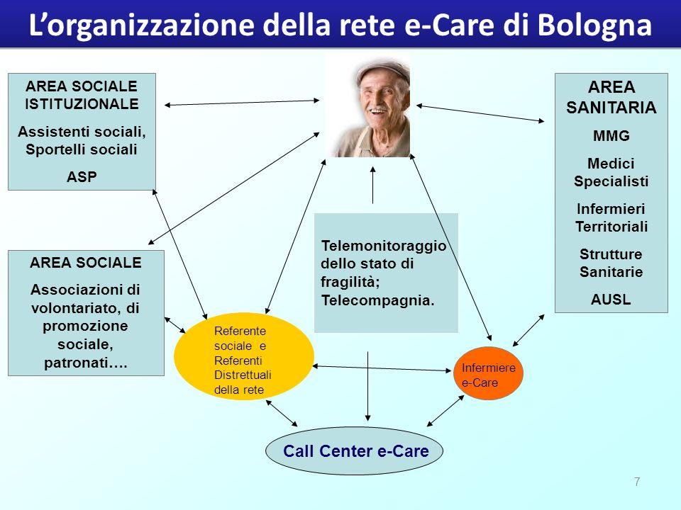 L'organizzazione della rete e-Care di Bologna