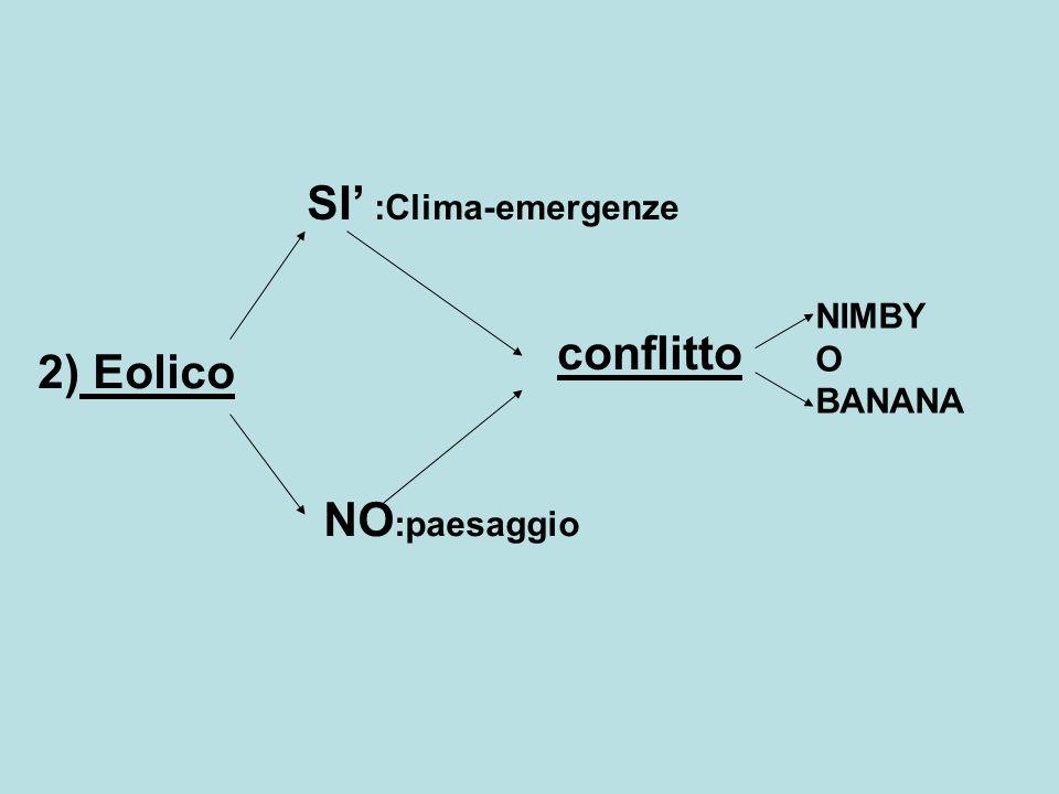 SI' :Clima-emergenze NIMBY O BANANA conflitto 2) Eolico NO:paesaggio