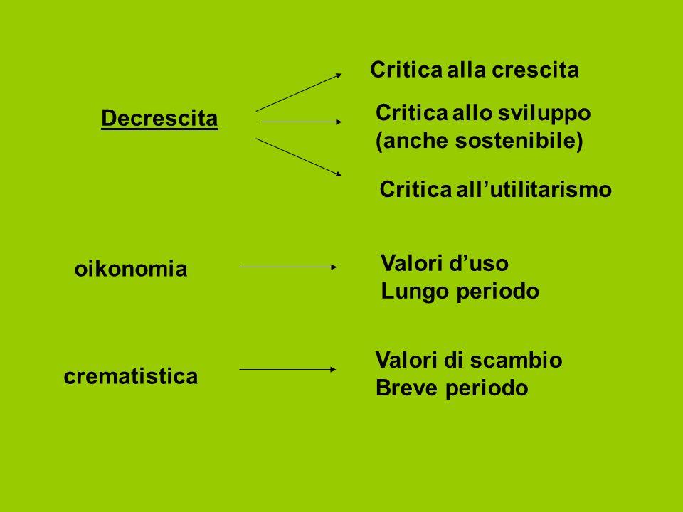 Critica alla crescita Critica allo sviluppo. (anche sostenibile) Decrescita. Critica all'utilitarismo.