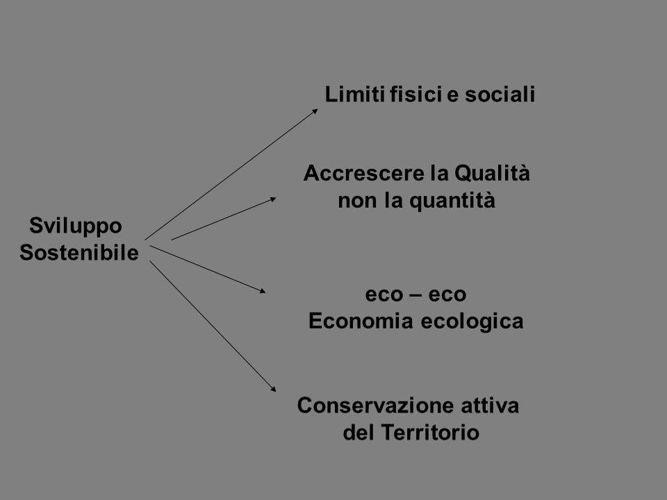 Limiti fisici e sociali