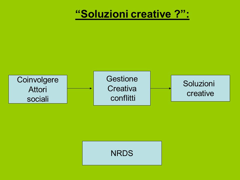 Soluzioni creative :