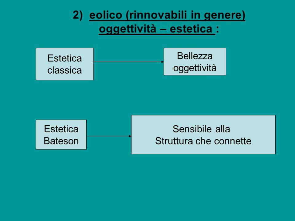 2) eolico (rinnovabili in genere) oggettività – estetica :