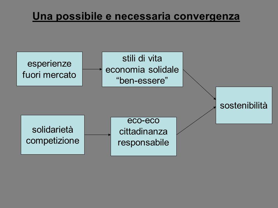 Una possibile e necessaria convergenza