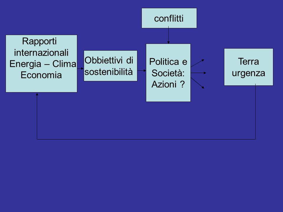 conflitti Rapporti. internazionali. Energia – Clima. Economia. Politica e. Società: Azioni Terra.