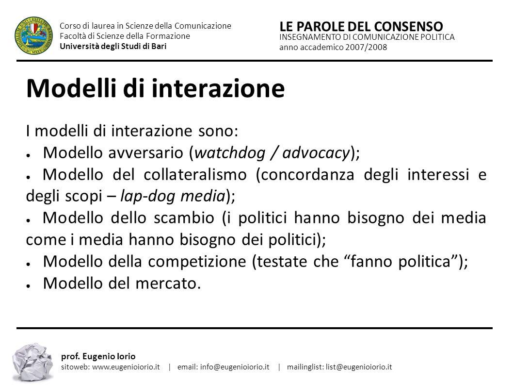 Modelli di interazione