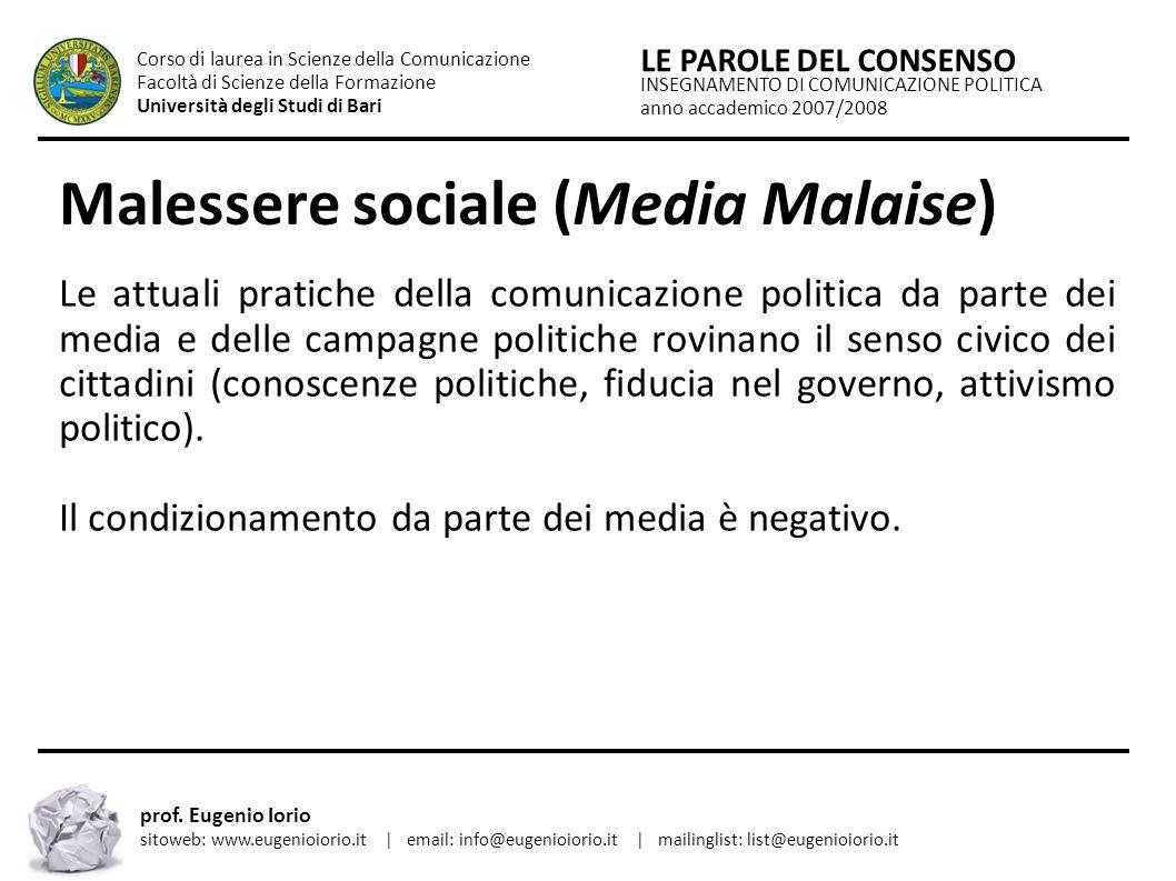 Malessere sociale (Media Malaise)