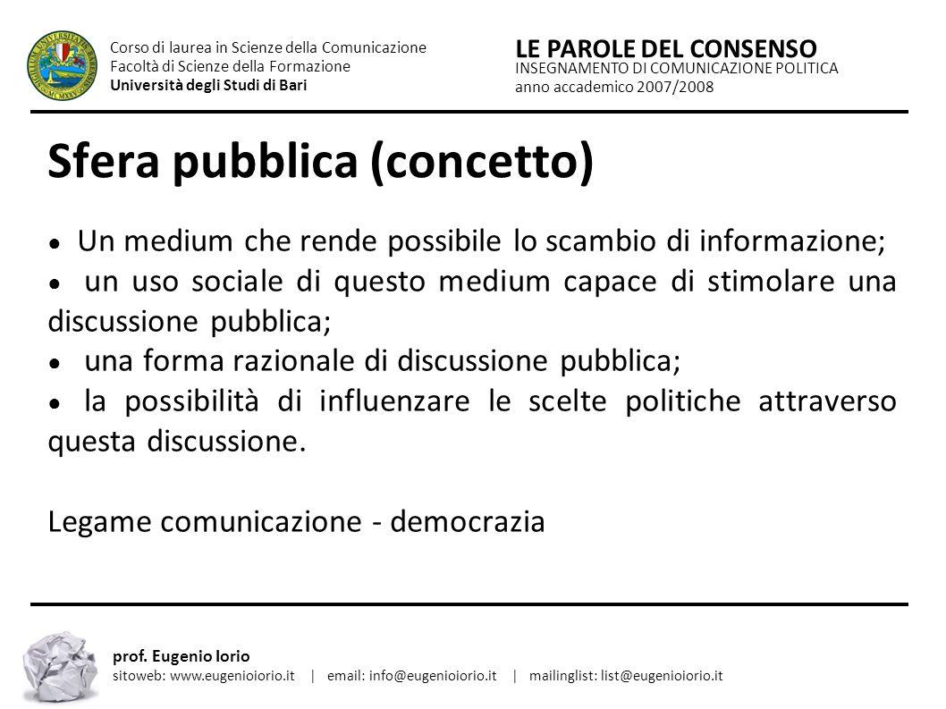 Sfera pubblica (concetto)