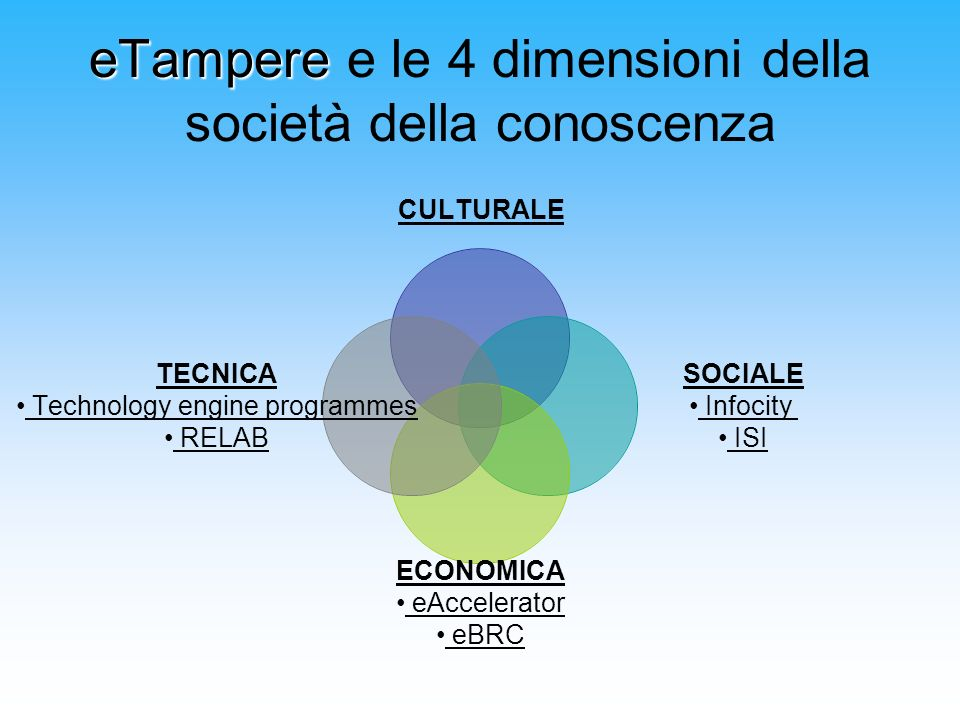 eTampere e le 4 dimensioni della società della conoscenza
