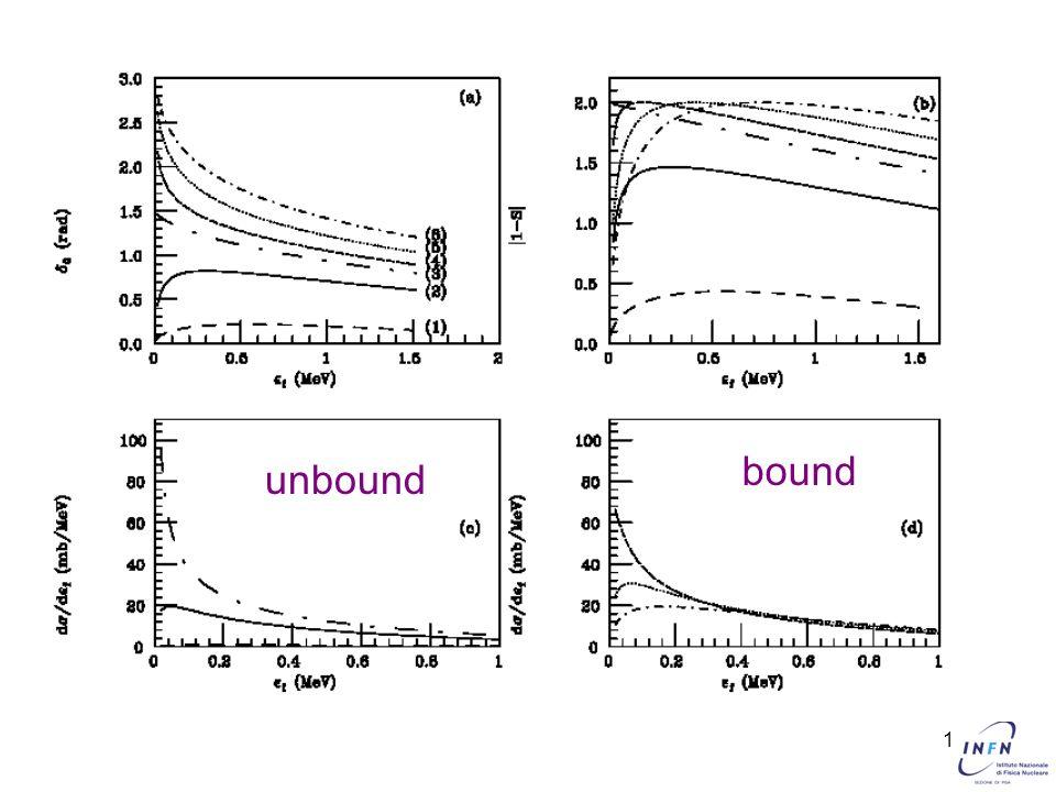 bound unbound unbound unbound bound