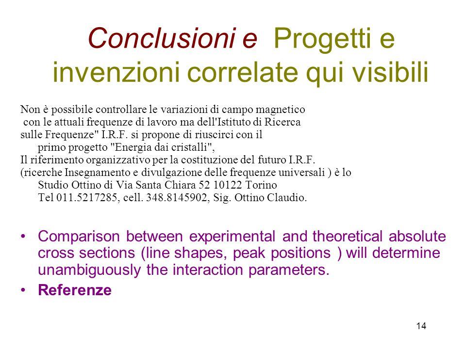 Conclusioni e Progetti e invenzioni correlate qui visibili