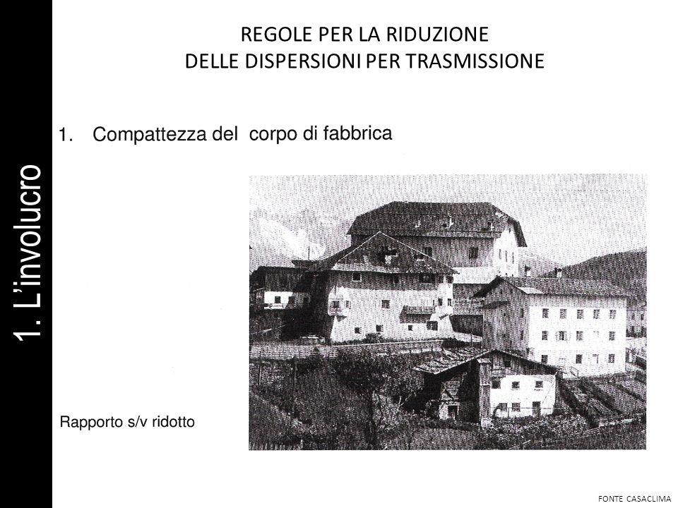 1. L'involucro REGOLE PER LA RIDUZIONE