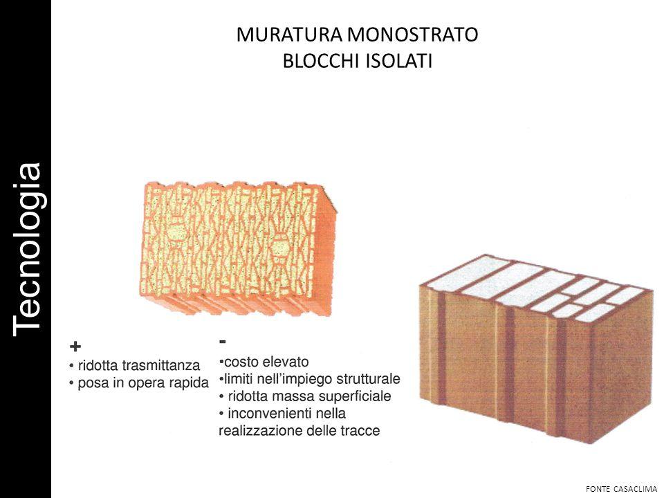 MURATURA MONOSTRATO BLOCCHI ISOLATI Tecnologia FONTE CASACLIMA