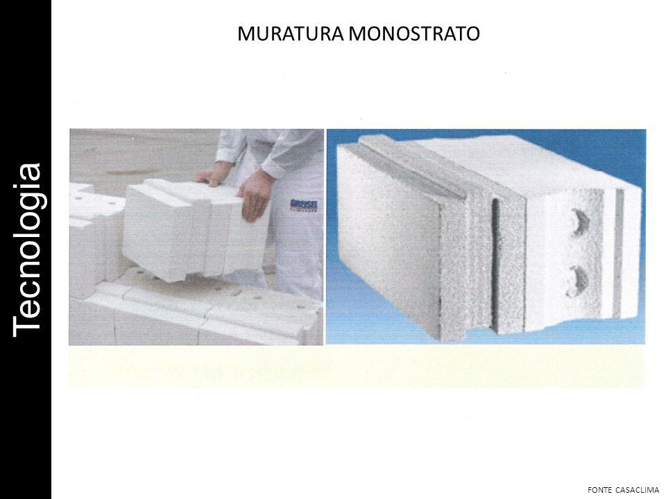 MURATURA MONOSTRATO Tecnologia FONTE CASACLIMA