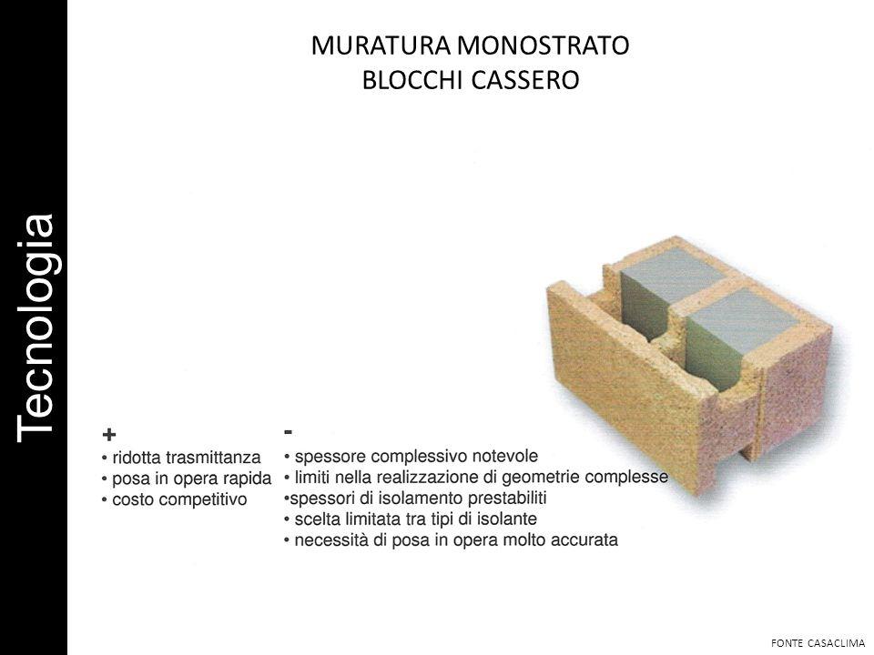 MURATURA MONOSTRATO BLOCCHI CASSERO Tecnologia FONTE CASACLIMA