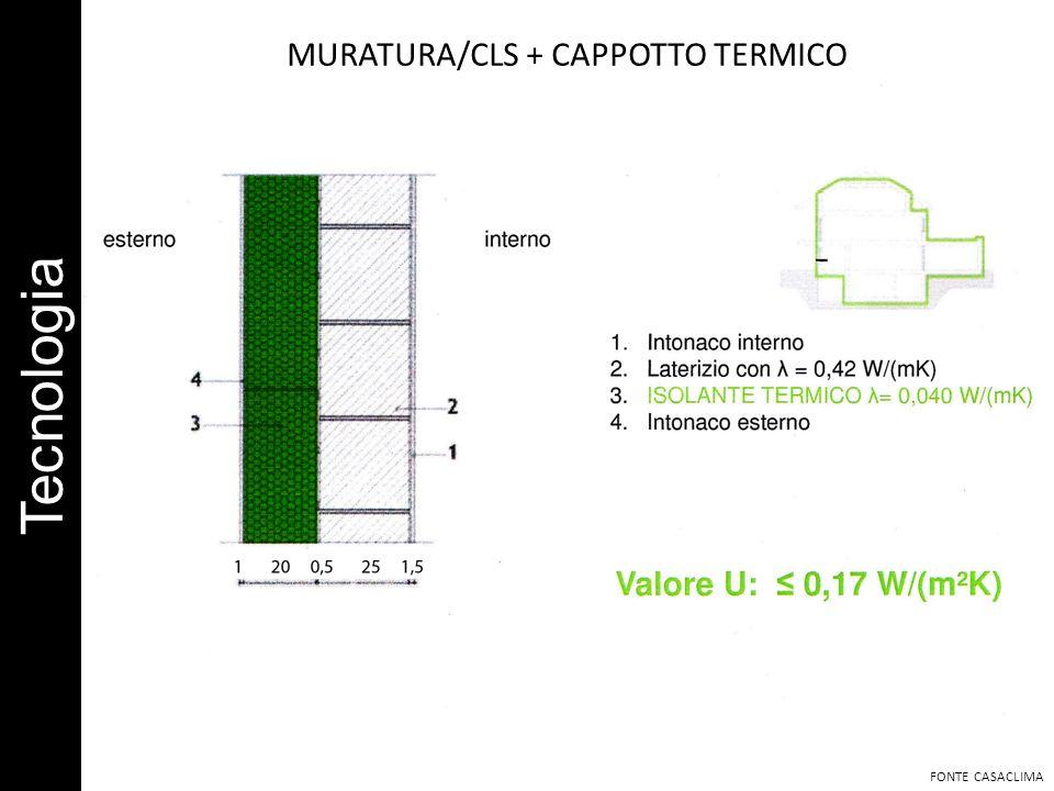 MURATURA/CLS + CAPPOTTO TERMICO