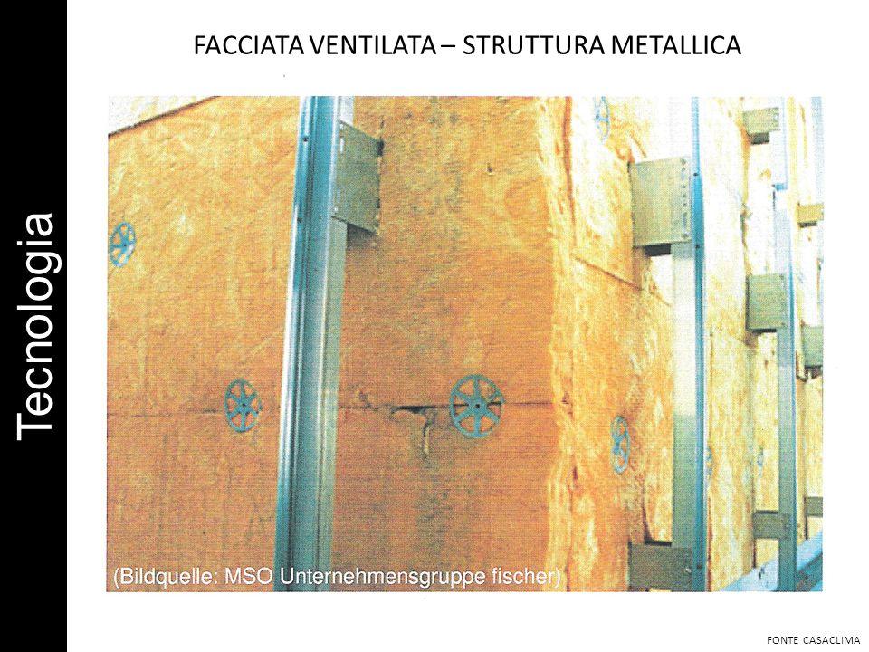 FACCIATA VENTILATA – STRUTTURA METALLICA