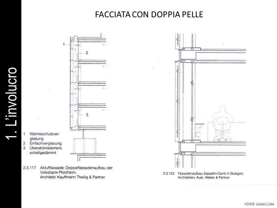 FACCIATA CON DOPPIA PELLE