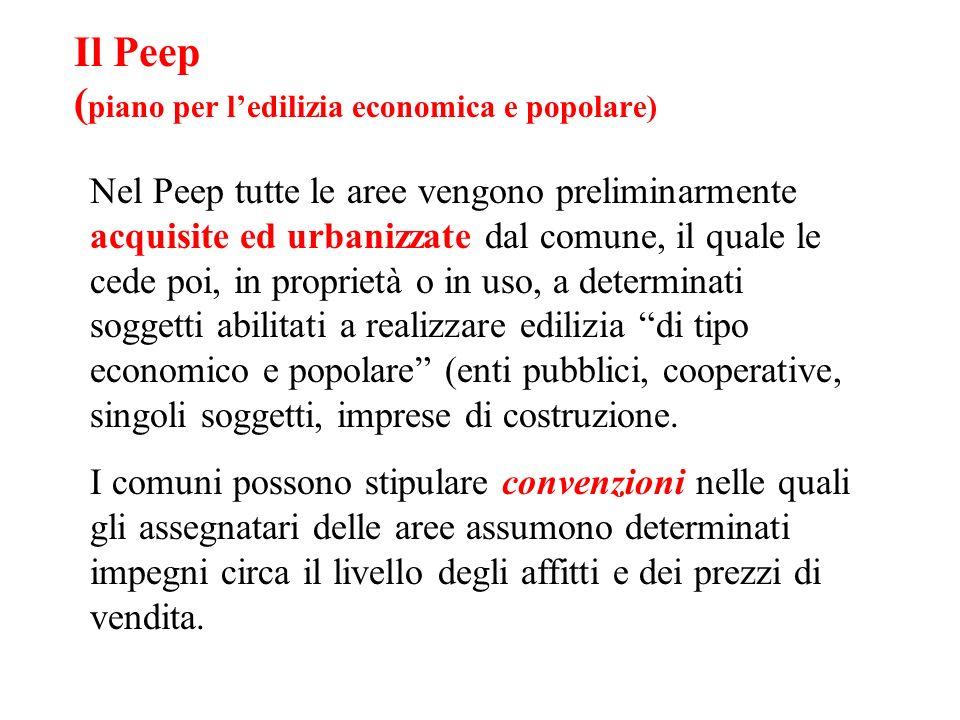 Il Peep (piano per l'edilizia economica e popolare)
