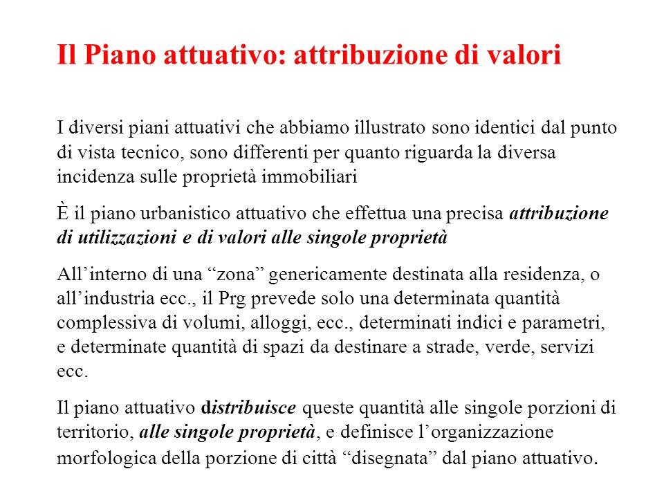 Il Piano attuativo: attribuzione di valori