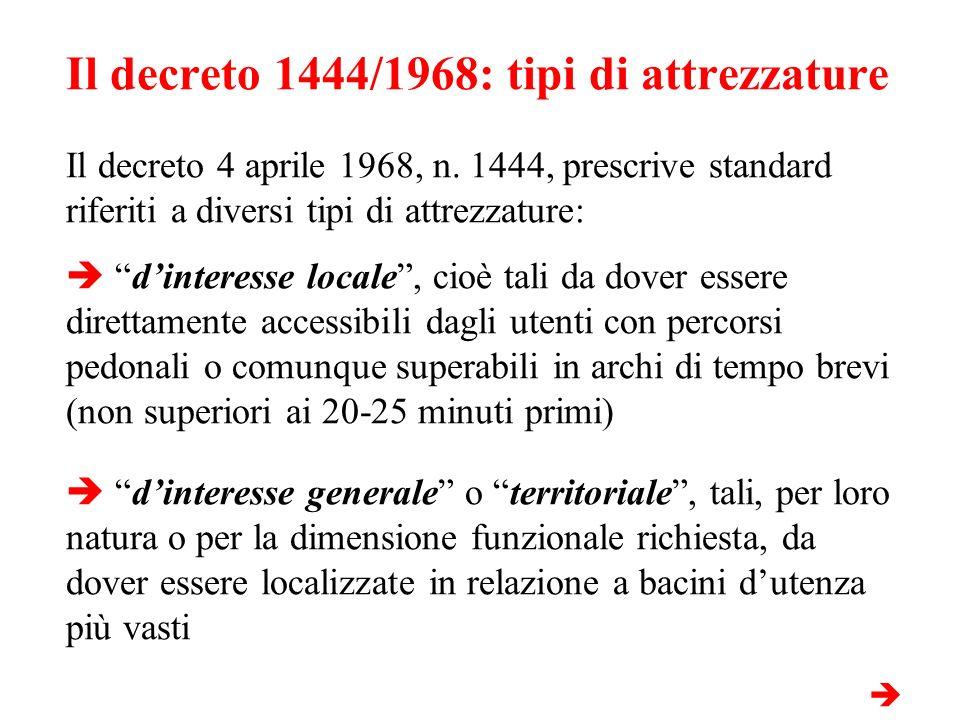 Il decreto 1444/1968: tipi di attrezzature