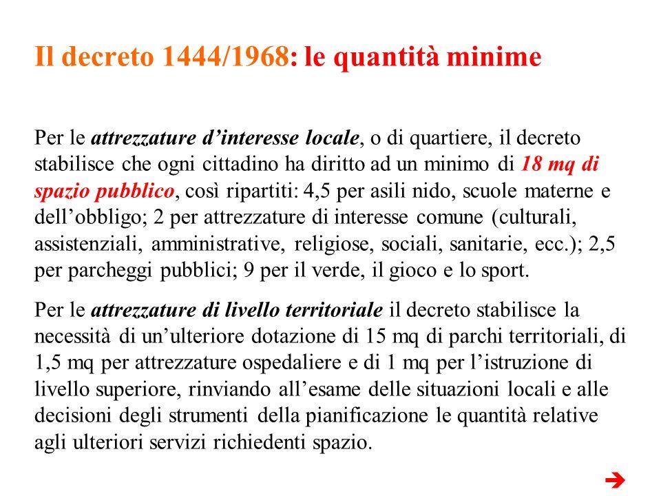 Il decreto 1444/1968: le quantità minime