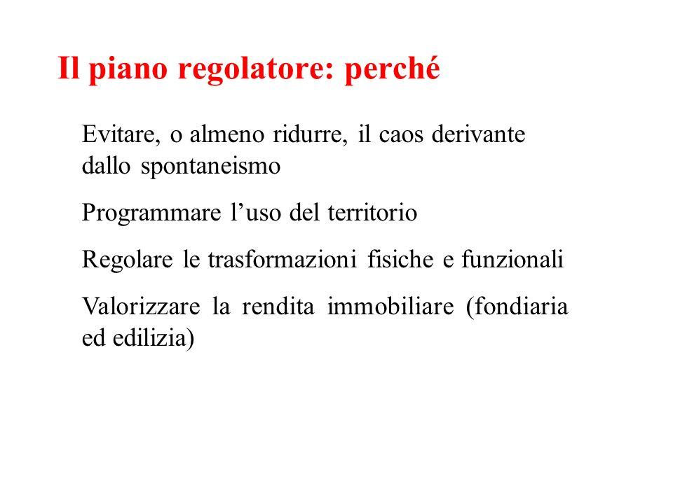 Il piano regolatore: perché