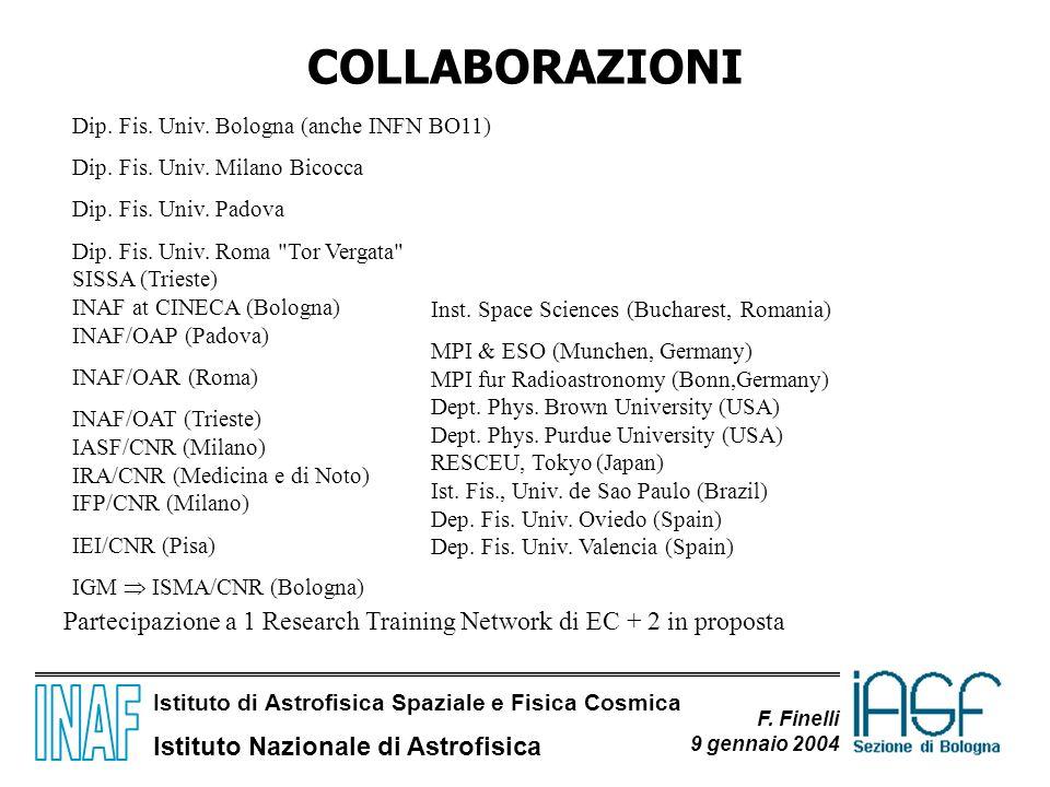 COLLABORAZIONI Dip. Fis. Univ. Bologna (anche INFN BO11) Dip. Fis. Univ. Milano Bicocca. Dip. Fis. Univ. Padova.