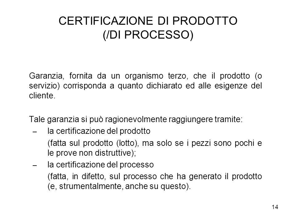 CERTIFICAZIONE DI PRODOTTO (/DI PROCESSO)