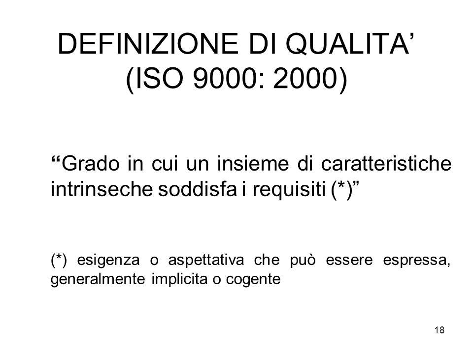 DEFINIZIONE DI QUALITA' (ISO 9000: 2000)