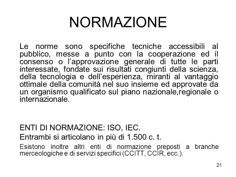 NORMAZIONE ENTI DI NORMAZIONE: ISO, IEC.