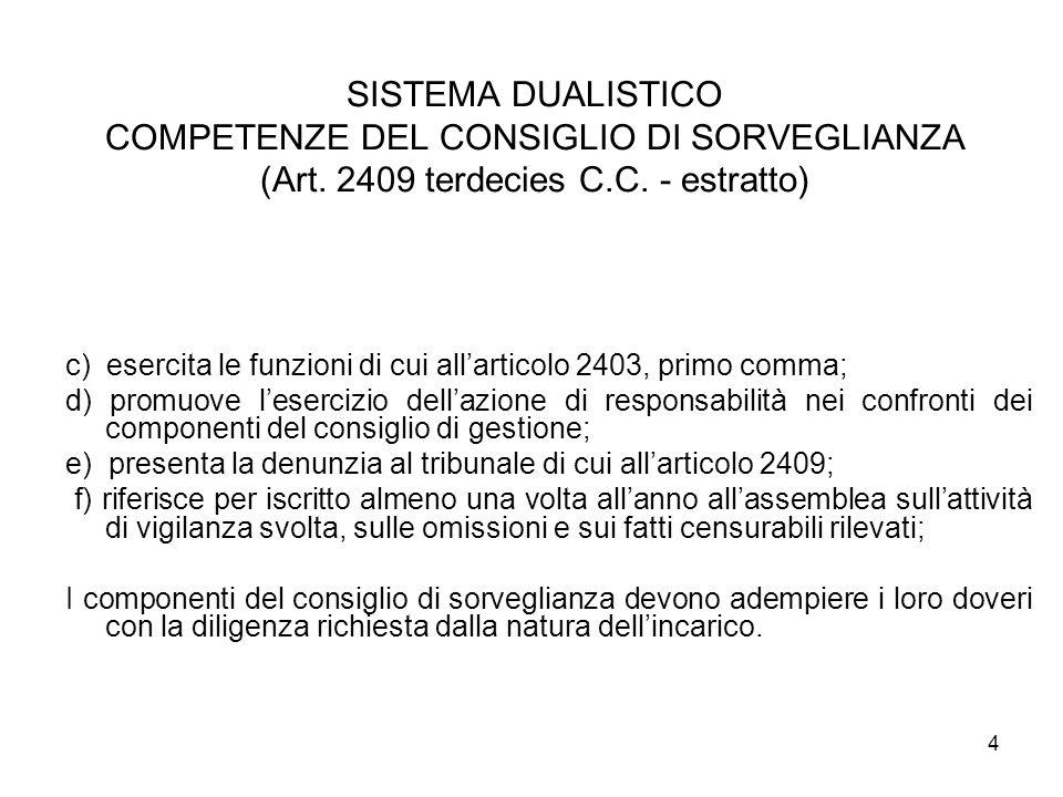 SISTEMA DUALISTICO COMPETENZE DEL CONSIGLIO DI SORVEGLIANZA (Art