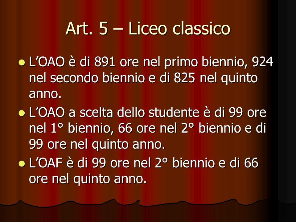 Art. 5 – Liceo classico L'OAO è di 891 ore nel primo biennio, 924 nel secondo biennio e di 825 nel quinto anno.