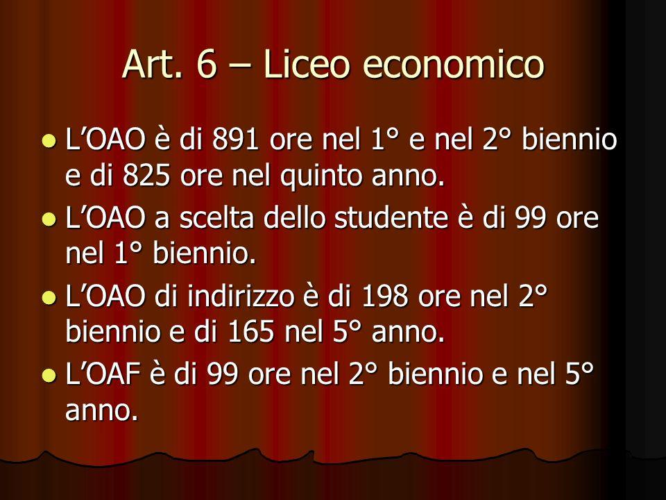 Art. 6 – Liceo economico L'OAO è di 891 ore nel 1° e nel 2° biennio e di 825 ore nel quinto anno.