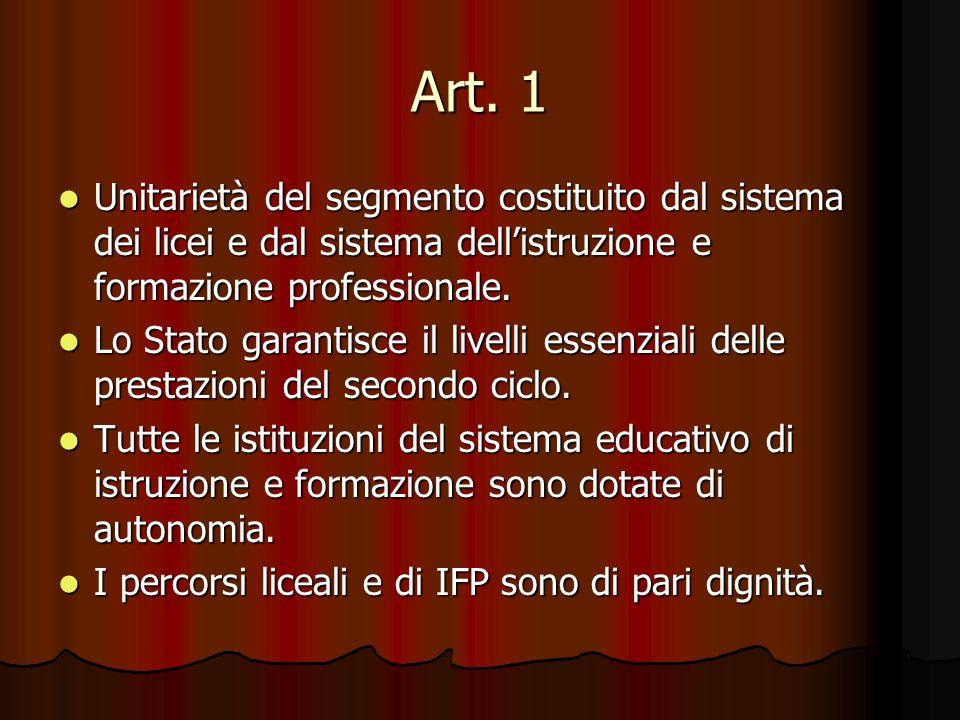 Art. 1 Unitarietà del segmento costituito dal sistema dei licei e dal sistema dell'istruzione e formazione professionale.