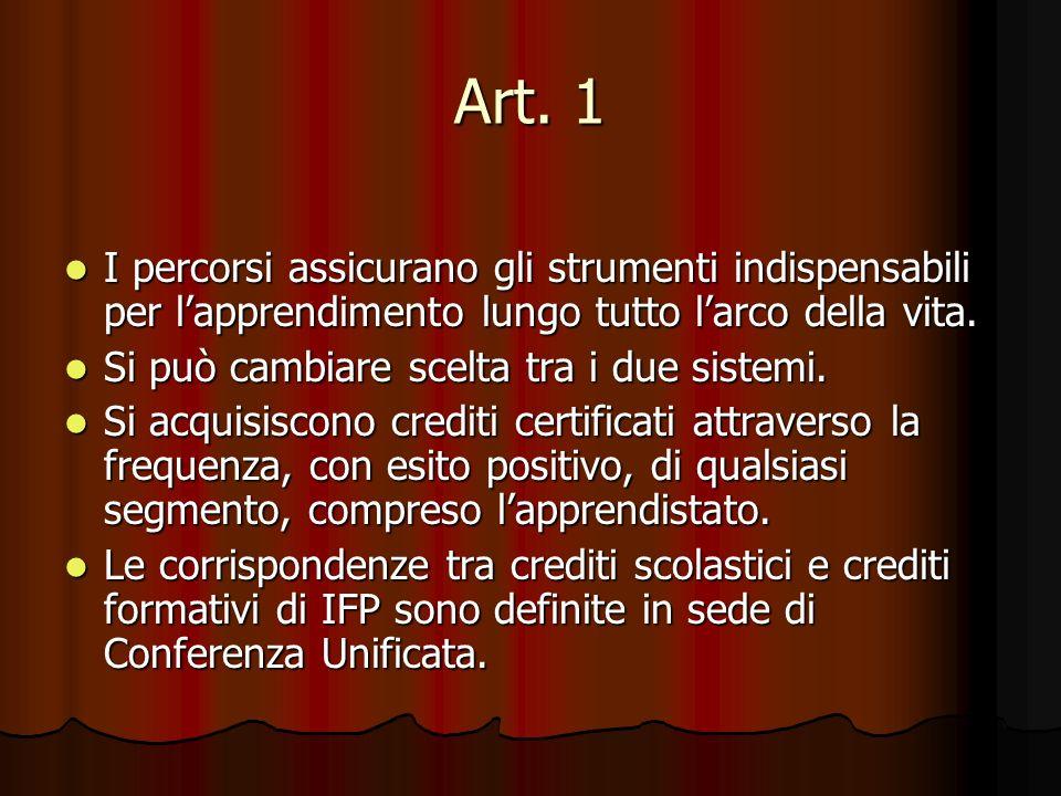 Art. 1 I percorsi assicurano gli strumenti indispensabili per l'apprendimento lungo tutto l'arco della vita.
