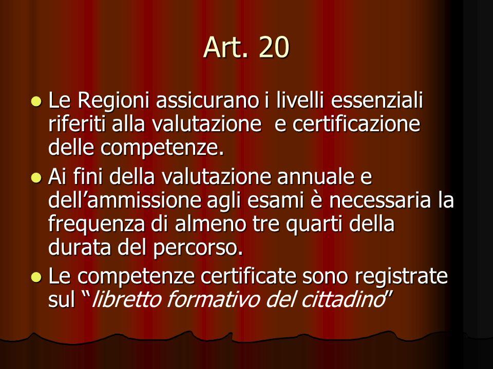Art. 20 Le Regioni assicurano i livelli essenziali riferiti alla valutazione e certificazione delle competenze.