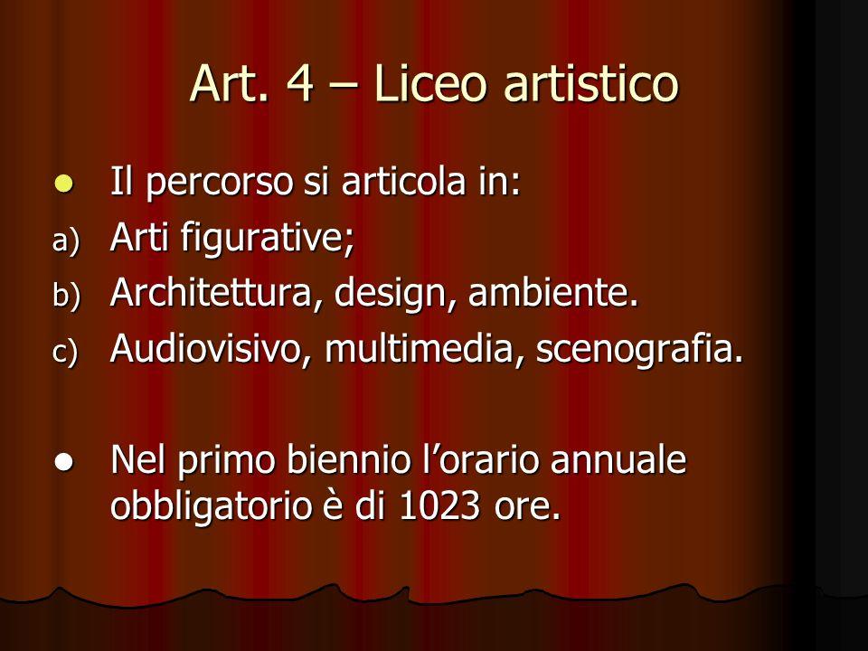 Art. 4 – Liceo artistico Il percorso si articola in: Arti figurative;