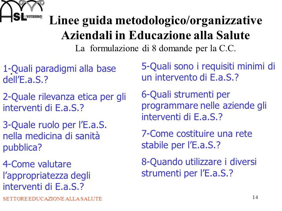 Linee guida metodologico/organizzative Aziendali in Educazione alla Salute La formulazione di 8 domande per la C.C.