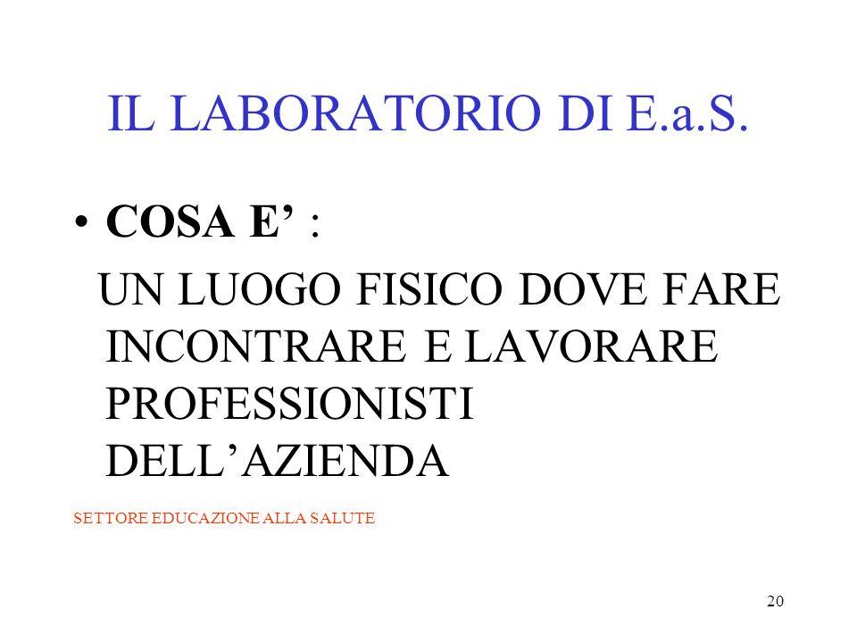 IL LABORATORIO DI E.a.S. COSA E' :