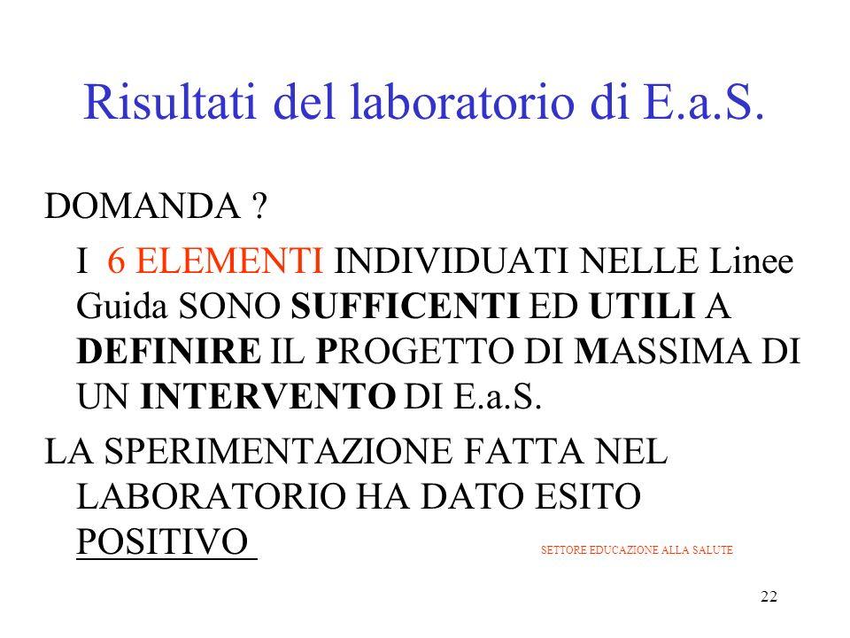 Risultati del laboratorio di E.a.S.