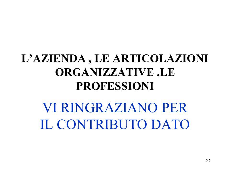 L'AZIENDA , LE ARTICOLAZIONI ORGANIZZATIVE ,LE PROFESSIONI