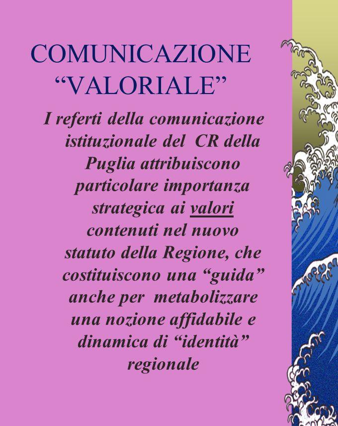 COMUNICAZIONE VALORIALE